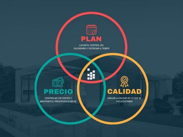 los tres beneficios de contratar un project manager en probuild